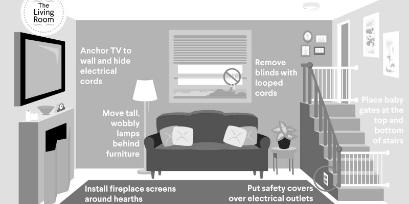 The Living Room there are many hidden dangers you need to babyproof before your child arrives